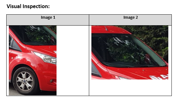 Anotated images